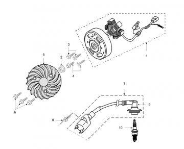 Peugeot Ludix Pro Ignition