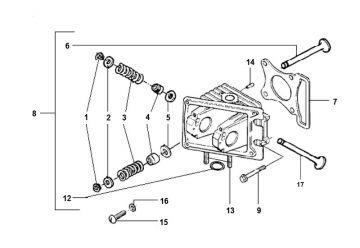 Piaggio ZIP 50 4-stroke model 2006 - 2013 Cylinder Head