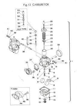 TZ250 D-E / TZ350 D-E Carburetor